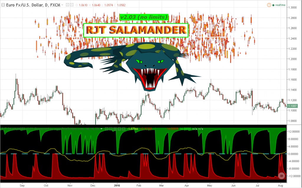 RJT SALAMANDER V.2.03 FOR TRADINGVIEW