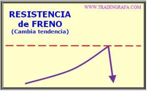 alteradores-resistencia_freno