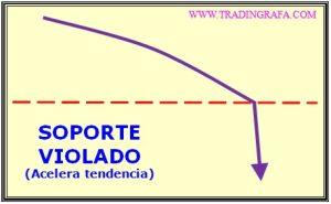 alteradores-soporte_violado