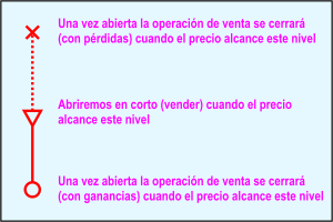 Operación elemental (preparación)