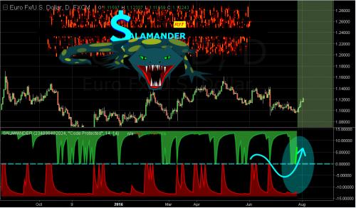 Predicción RJT Salamander
